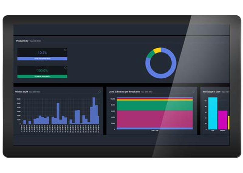 Durst Software Analytics