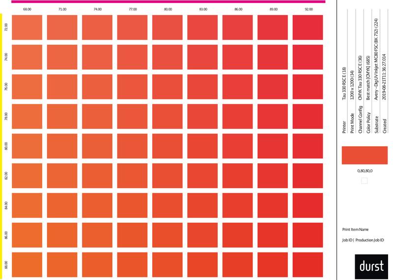 Durst Software Colorbook